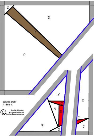 Wand pattern