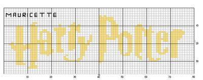 Harry Potter Chart