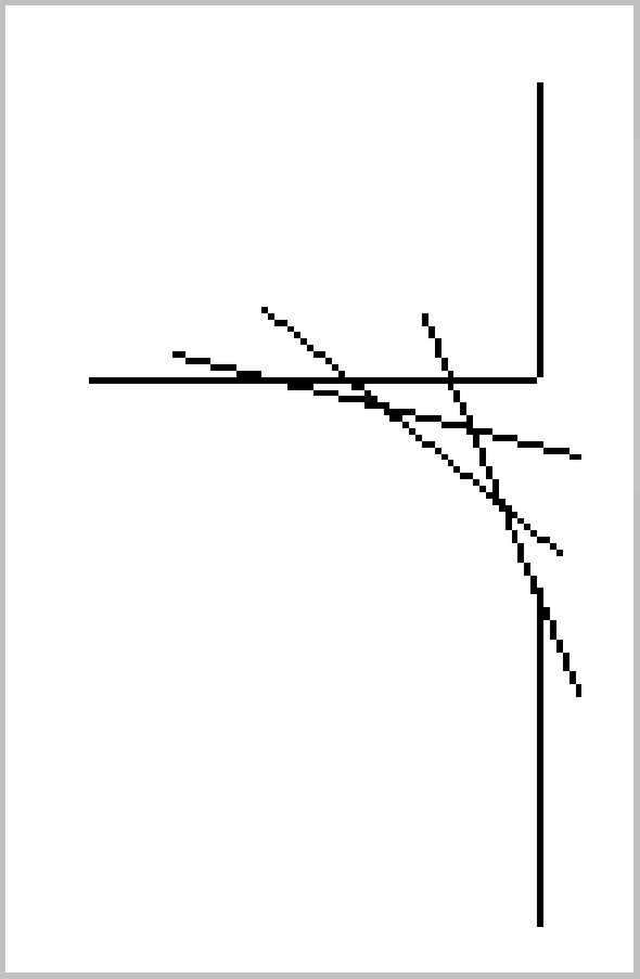 Figure 5- Cuts for curves 1 and 3