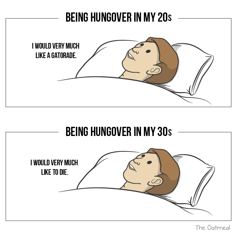 Being hungover in your 20s versus your 30s