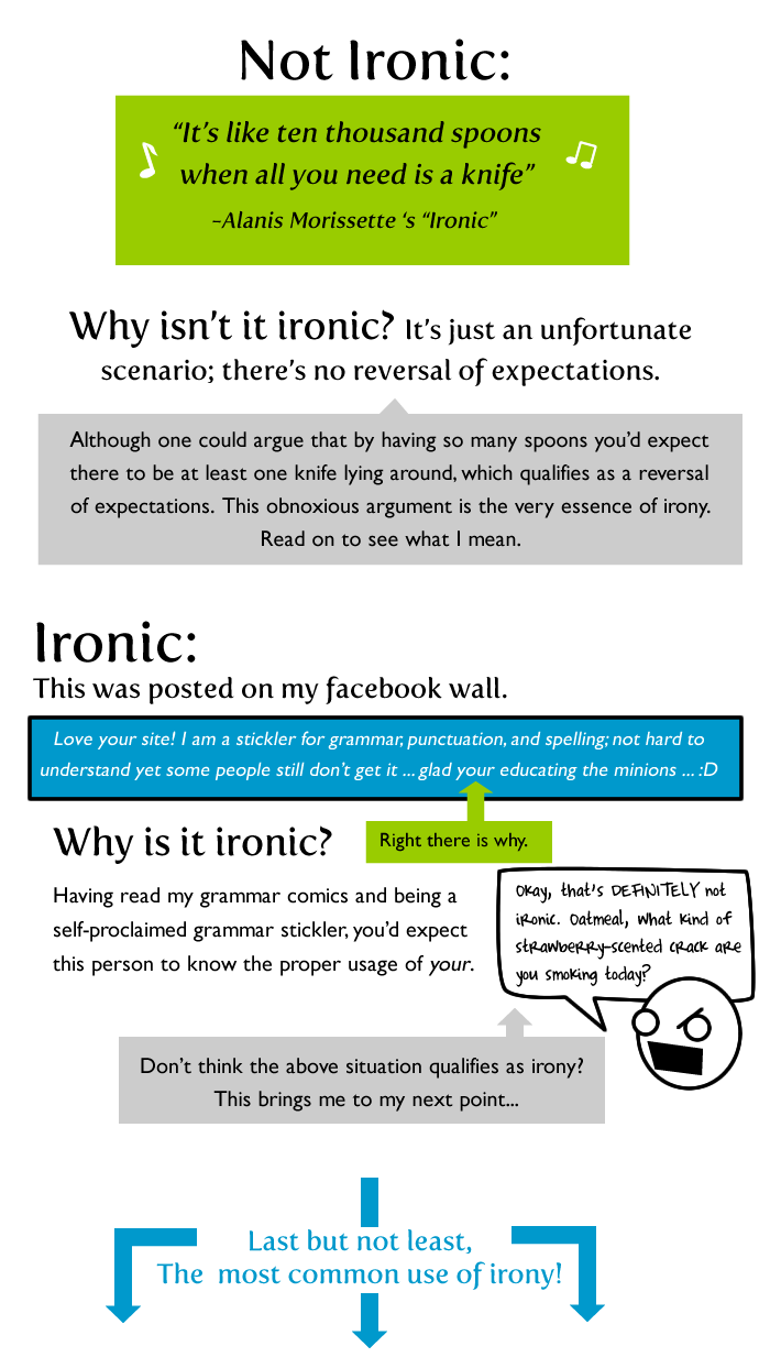 the 3 most common uses of irony - the oatmeal