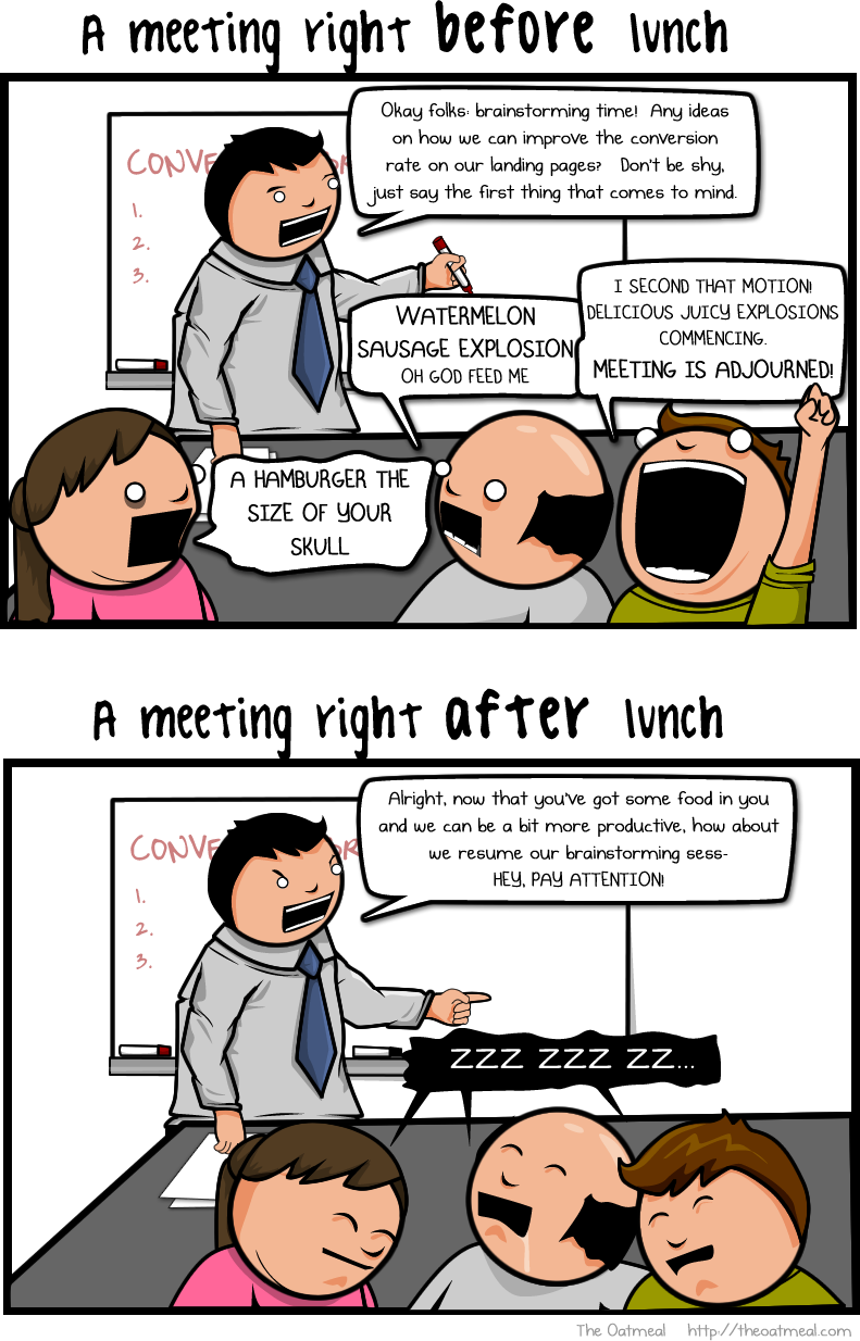 Meeting before lunch VS after