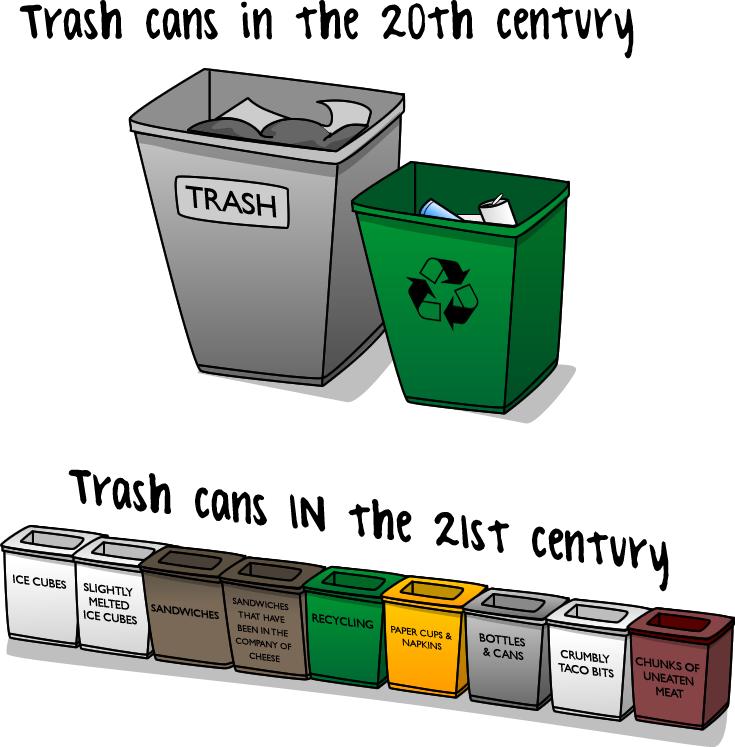 Trash cashs in the 20th cenntury VS now
