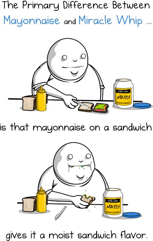 Mayonnaise vs Miracle Whip