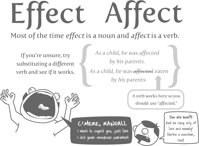 [Image: effect.png]