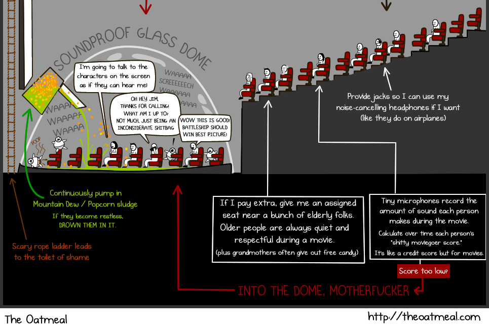 How Movie Theaters Should Be Laid Out The Oatmeal