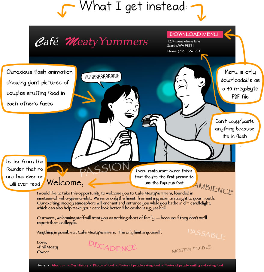 The Oatmeal shows us a typical restaurant website.