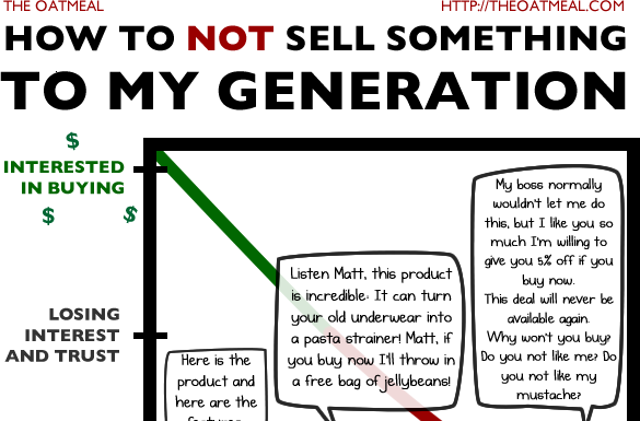 How to NOT sell something to my generation