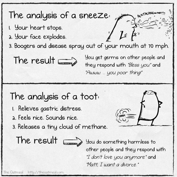 My analysis of a sneeze versus a toot
