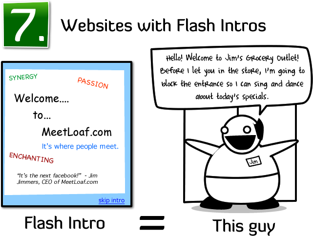 How Adobe Flash Content Could Work Against You 3