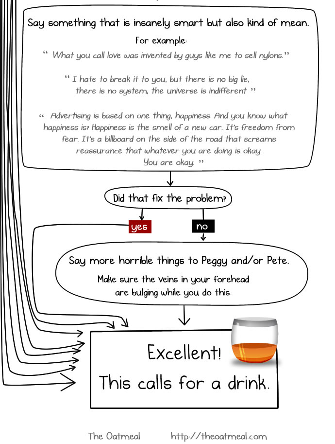 What Would Don Draper Do? - The Oatmeal