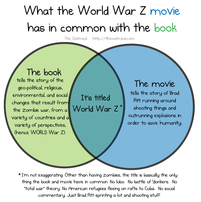 world war z book vs movie reddit