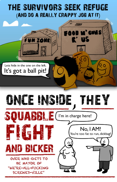 The oatmeal 8 phases of dating