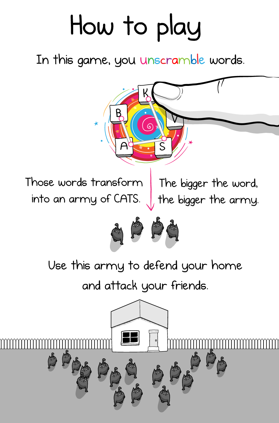 You unscramble words. Those words transform into an army of cats. The bigger the word, the bigger the army.