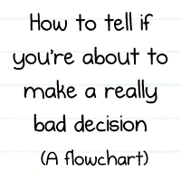 How to tell if you're about to make a really bad decision - a flowchart