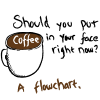 Should you put coffee in your face right now?