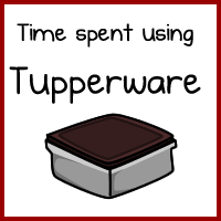 Time spent using Tupperware