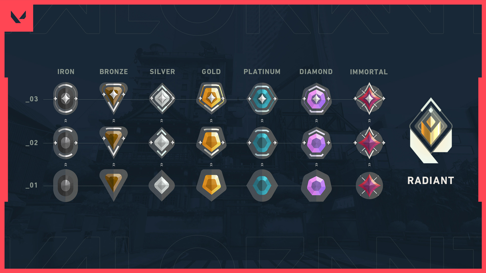 Ranked tiers, © Riot Games
