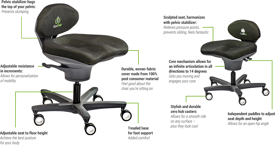photo; the CoreChair desk chair