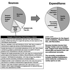 2180 varsitysports budget