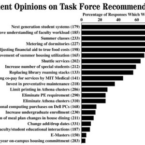 2386 taskforce