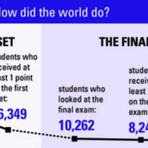 5139 education