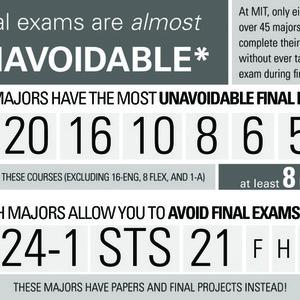 6153 finals
