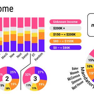 8191 income 5x5
