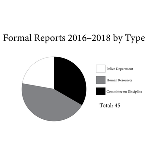 8819 n25 formal reports2 01
