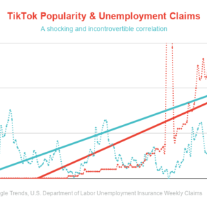 9391 tiktok popularity   unemployment claims %282%29