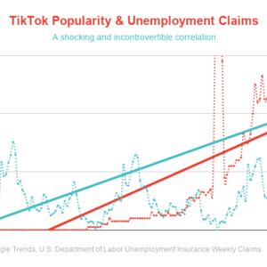 9391 tiktok popularity   unemployment claims %282%29
