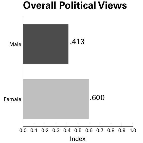 3437 survey