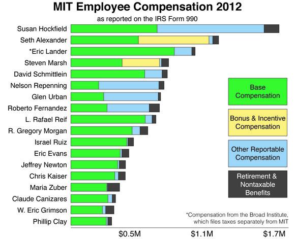 6872 compensation 1