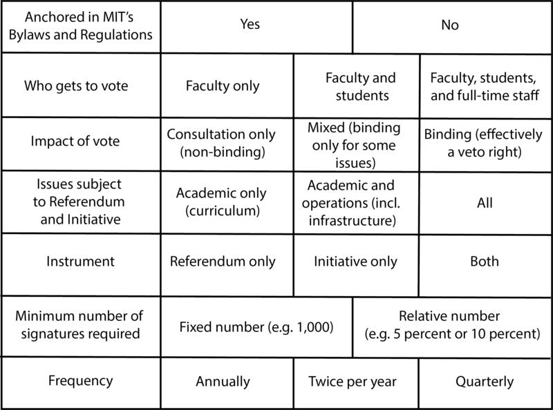 9369 referendum