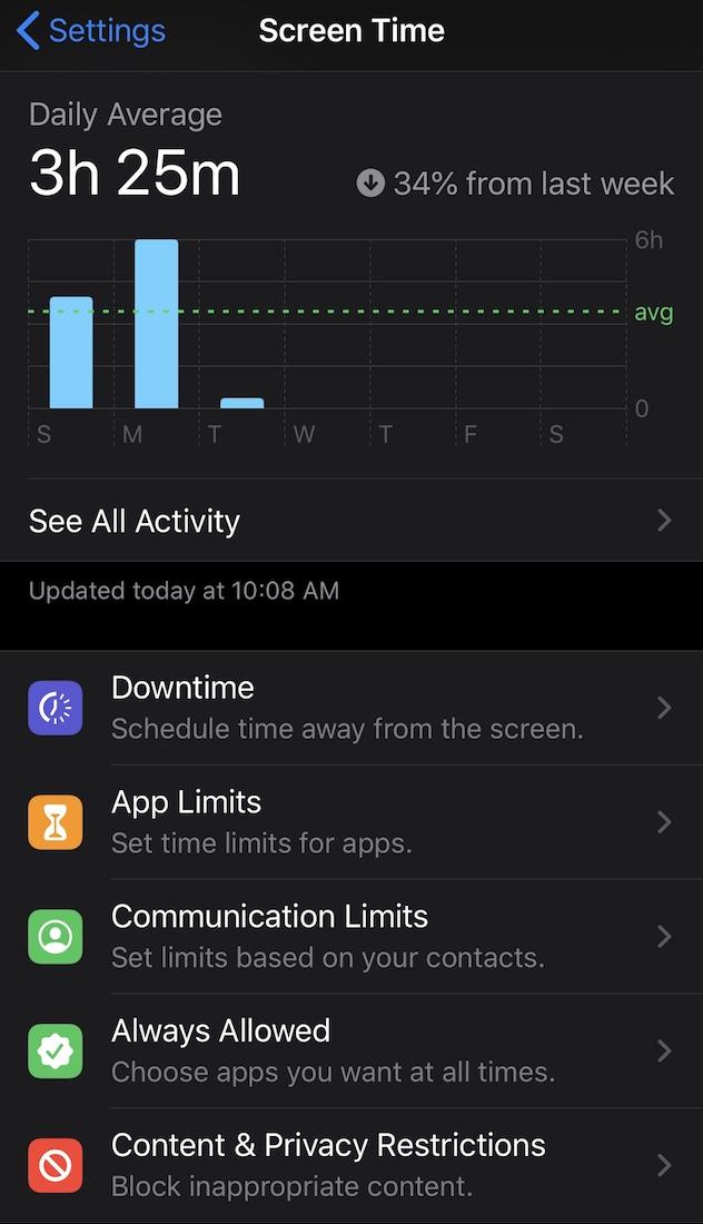 screen time iPhones