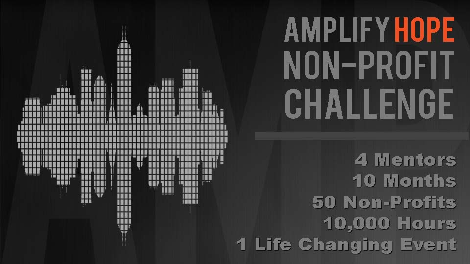 What is the Amplify Hope Program?