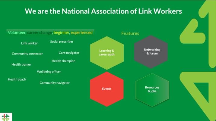 Making social impact & creating social wellbeing
