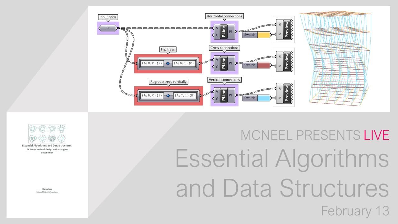 Essential Algorithms and Data Structures Workshop