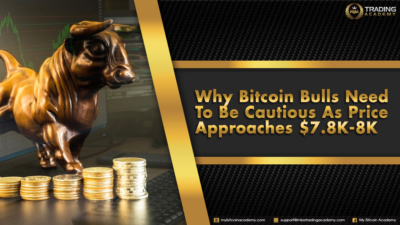 Why Bitcoin Bulls Need To Be Cautious As Price Approaches $7.8K-8K