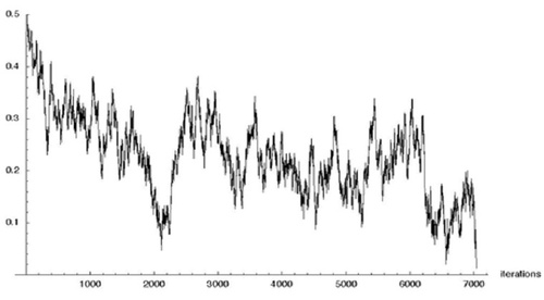 What do I need to start Time Series Forecasting course?