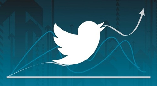 What do I need to start Twitter Sentiment Analysis course?