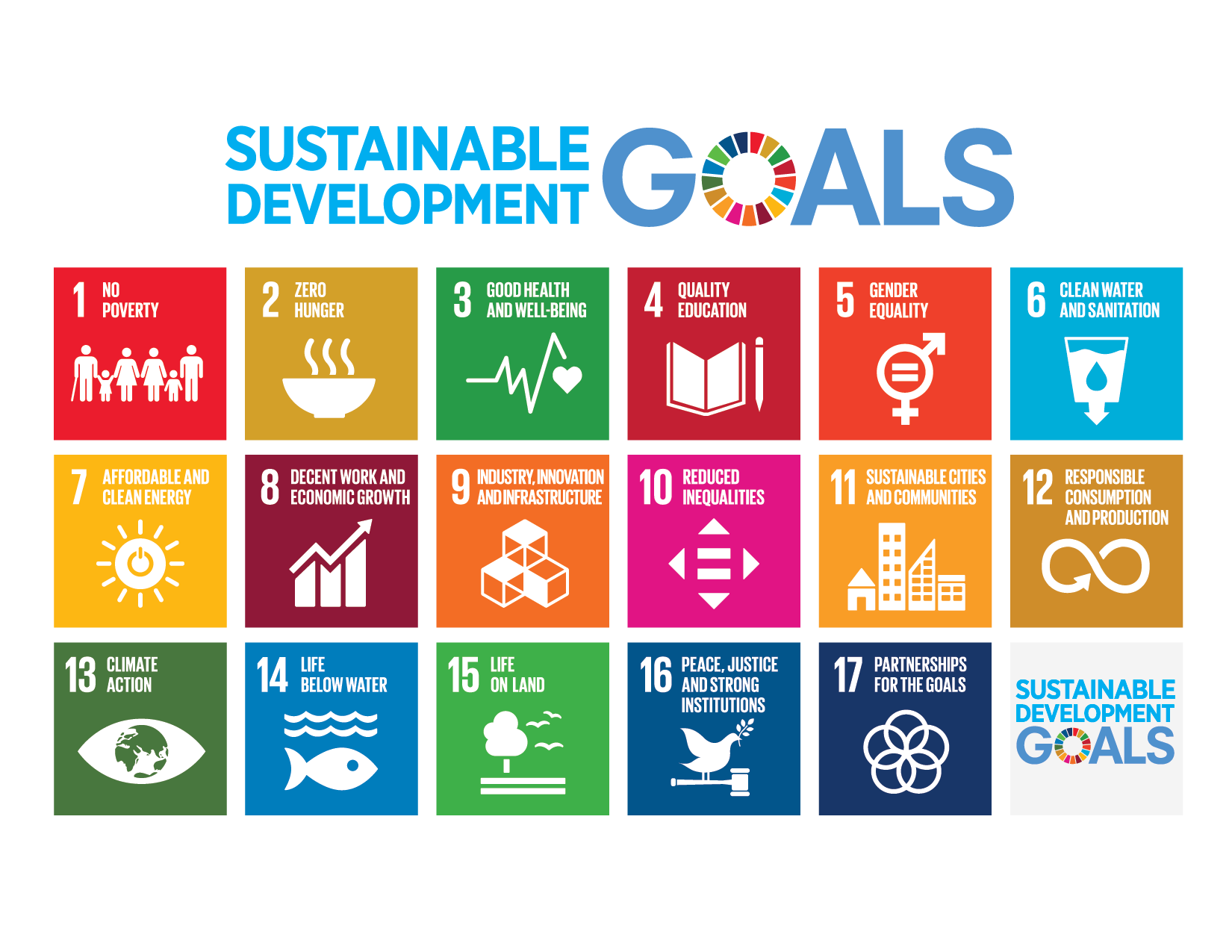 Solve The Global Goals