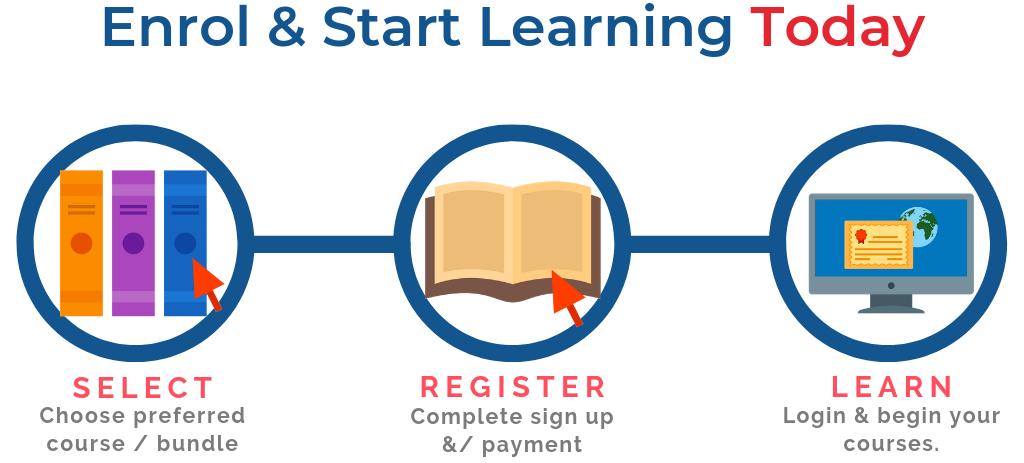CME Academy Enrolment Process