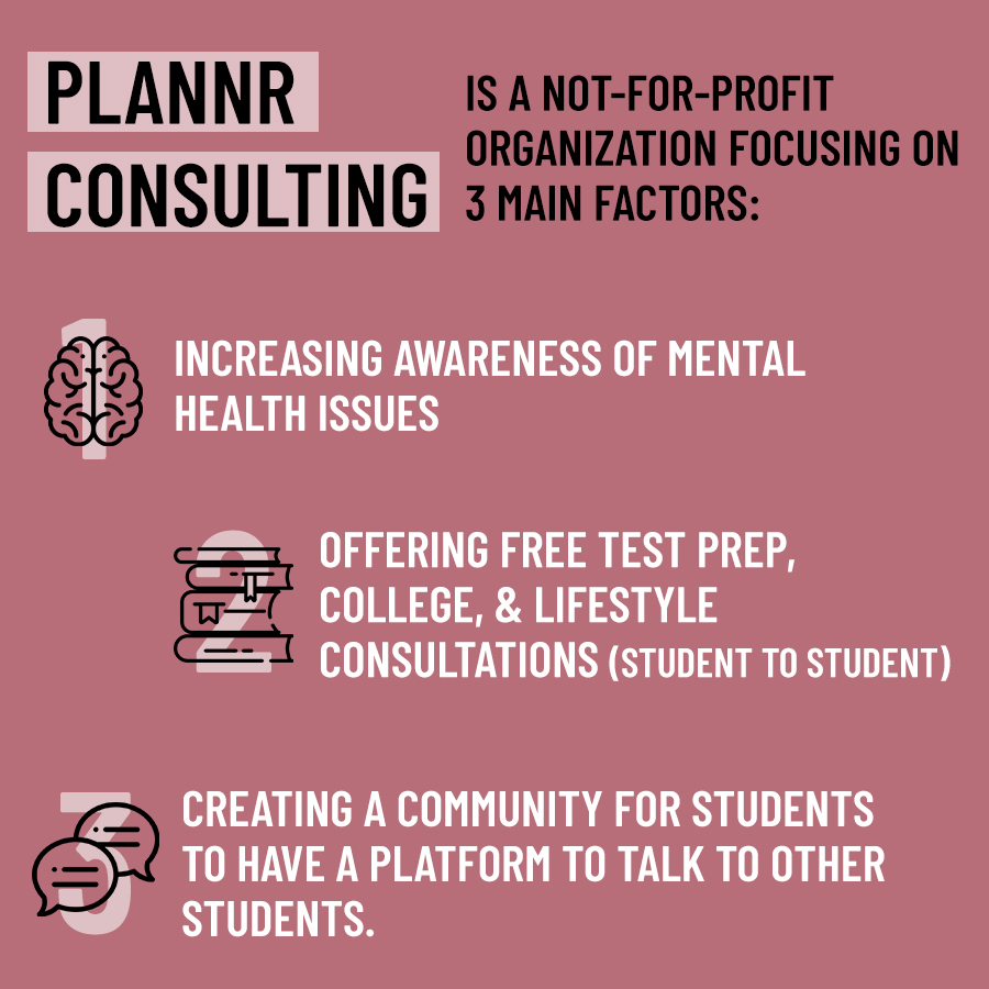 PLANNR CONSULTING
