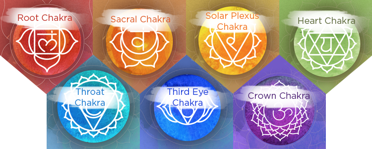 Overview of the Seven Chakras + Energy Systems