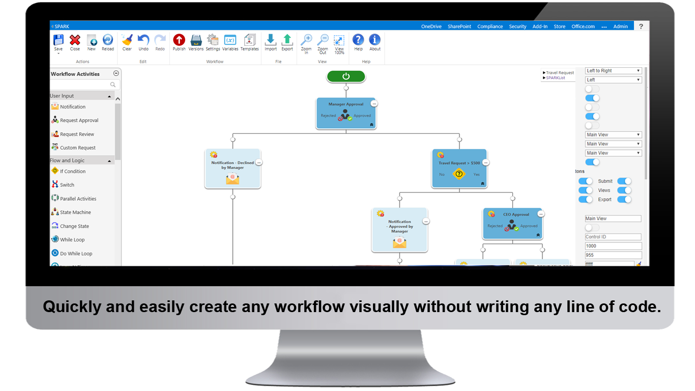 SPARKnit makes Business Process Automation Easy