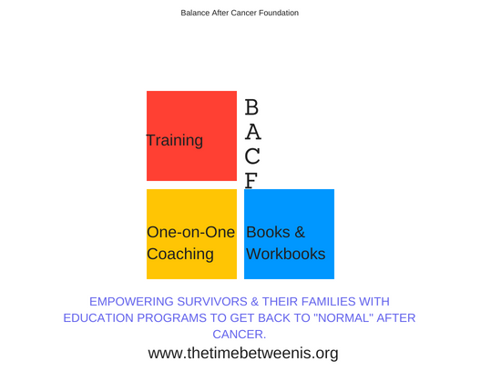 Balance after Cancer Programs Include Training, One on One Coaching and Books & Workbooks
