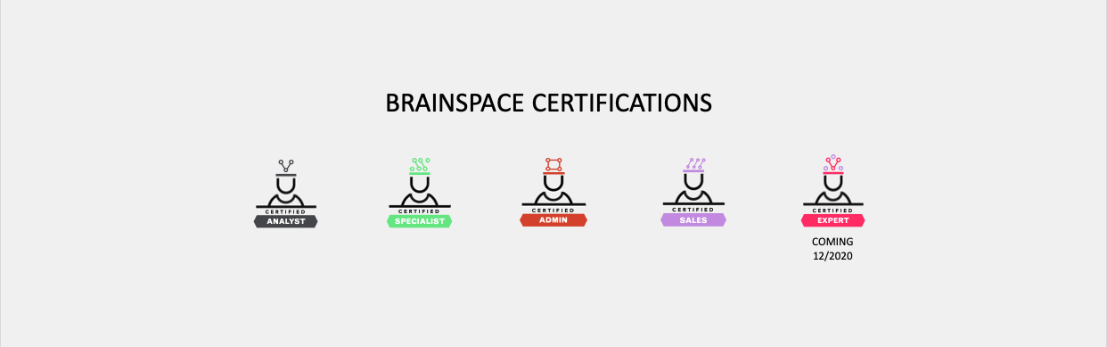 Brainspace certification badges