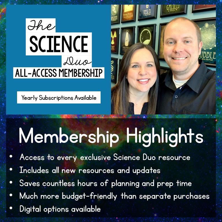 All-Access Membership