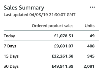 Imagine generating monthly sales like this....
